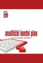 th_Kontni_plan